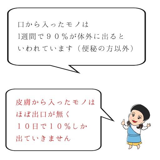 f:id:ishiimachiko141hair:20200515073340j:image