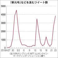 f:id:ishiiyasutomo10:20180619235214p:plain