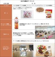f:id:ishiiyasutomo10:20180630222125p:plain