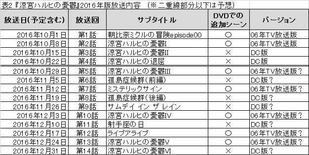 f:id:ishijimaeiwa:20161029154927p:plain