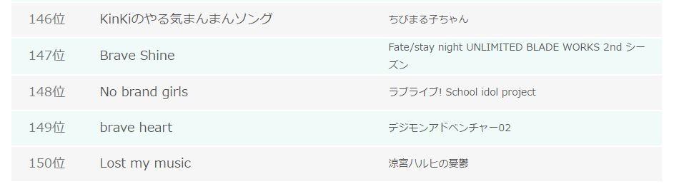 f:id:ishijimaeiwa:20170220023139j:plain