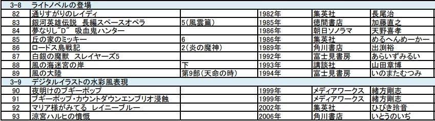 f:id:ishijimaeiwa:20171015023359j:plain