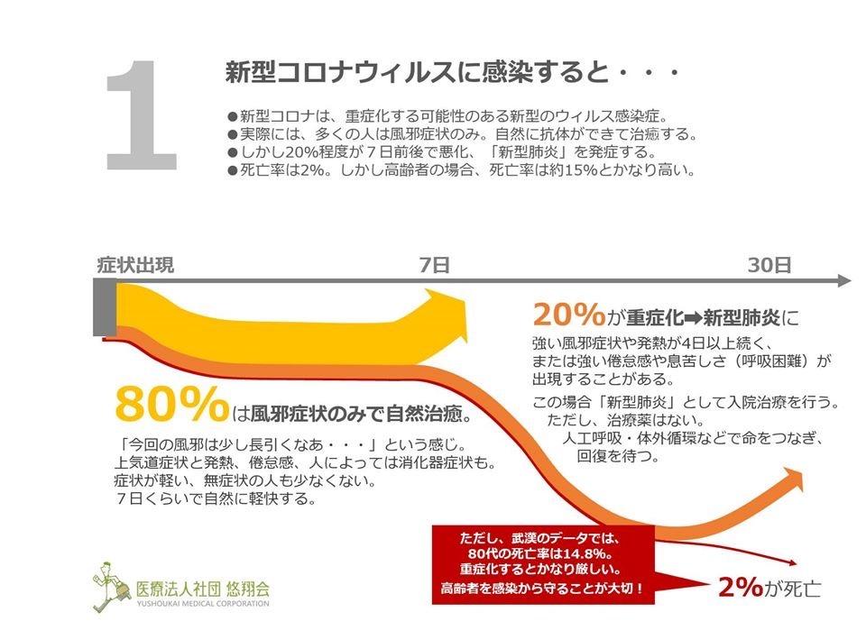 f:id:ishikari-yuuai:20200227002559j:plain
