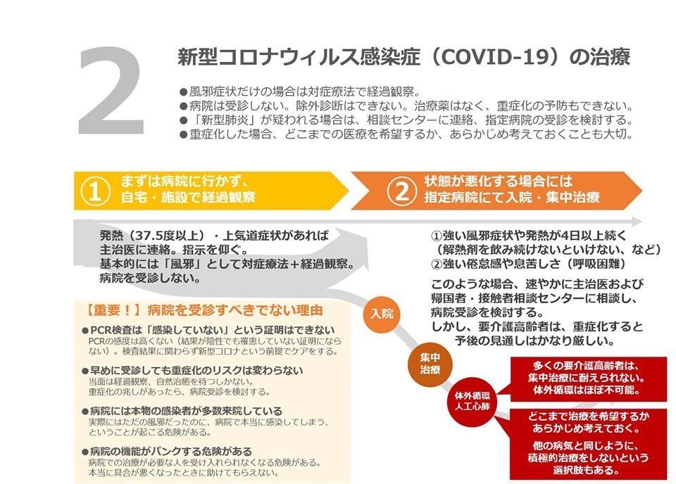 f:id:ishikari-yuuai:20200227002605j:plain