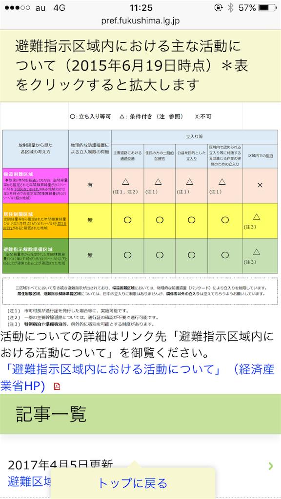 f:id:ishikawa-kz:20170406180151p:image