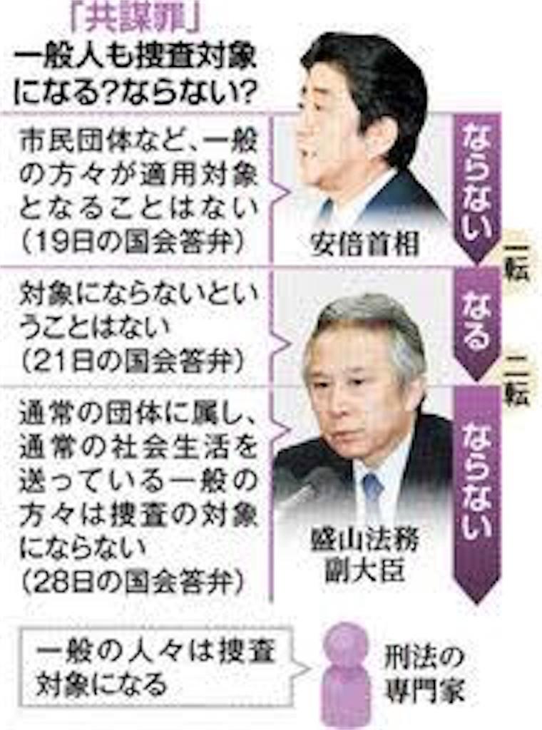 f:id:ishikawa-kz:20170517140002j:image