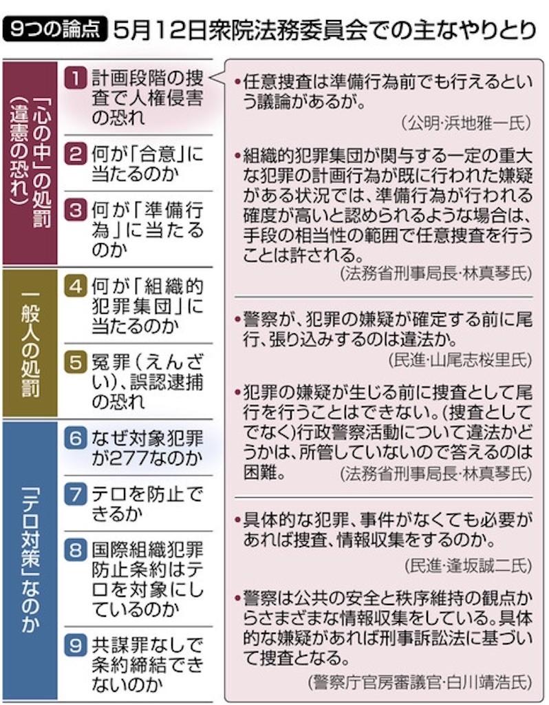 f:id:ishikawa-kz:20170517141002j:image