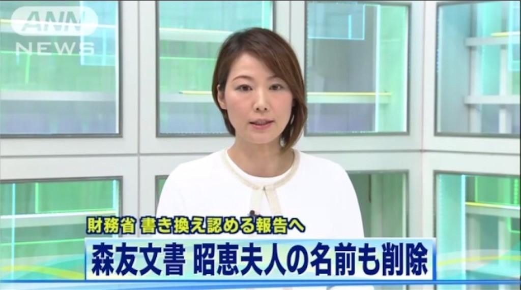 f:id:ishikawa-kz:20180312172900j:image