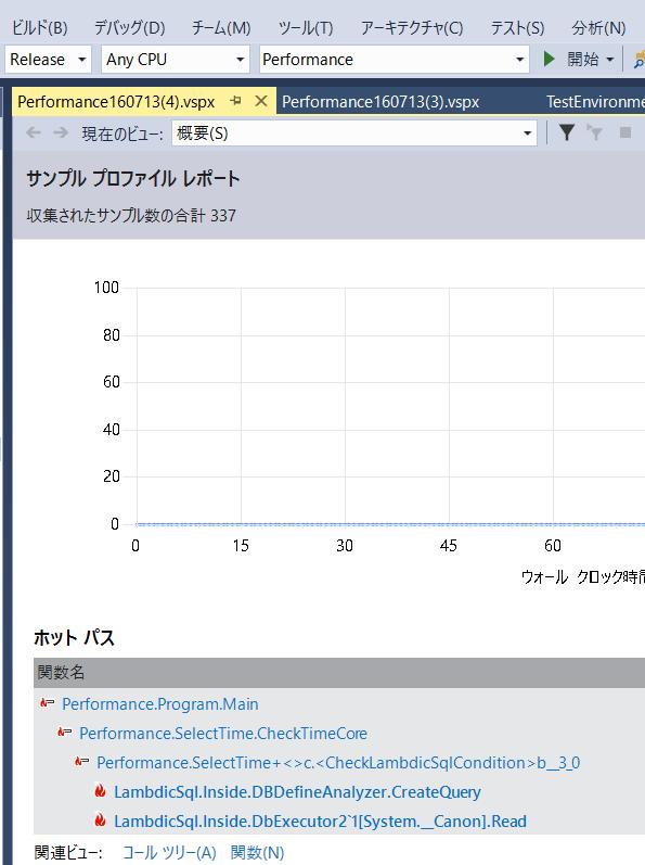 f:id:ishikawa-tatsuya:20160713010308p:plain
