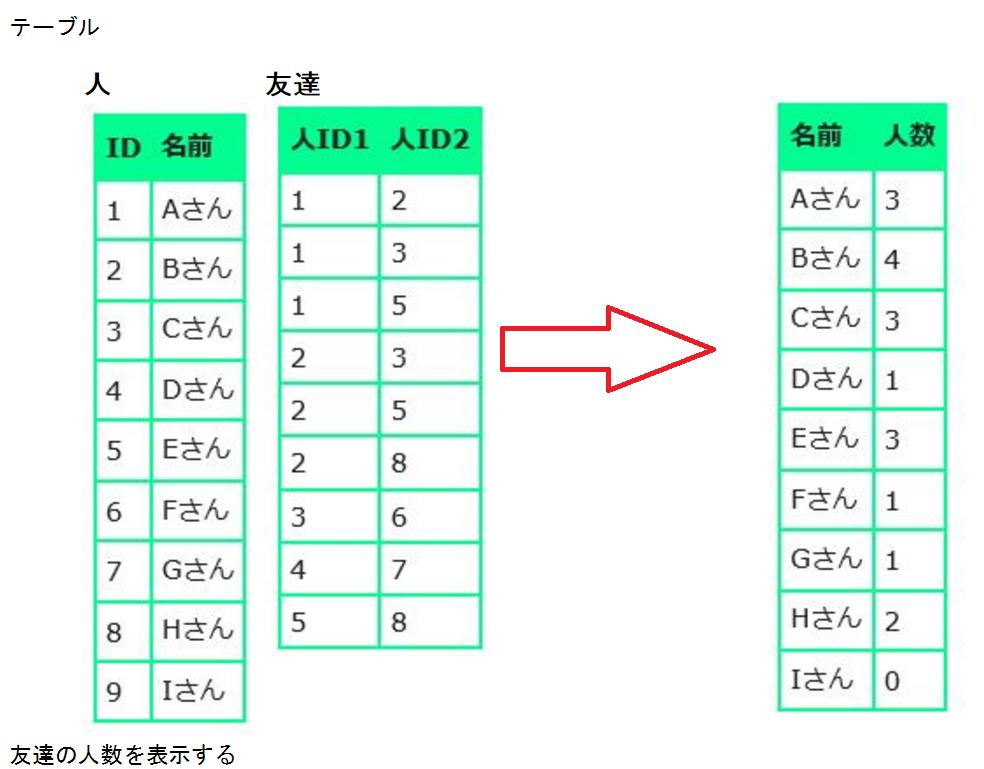 f:id:ishikawa-tatsuya:20160825000048p:plain