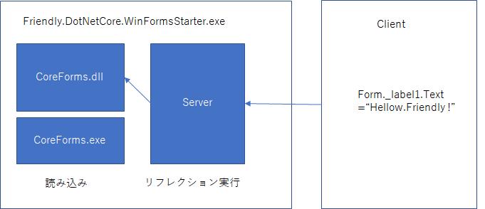 f:id:ishikawa-tatsuya:20190105135713p:plain