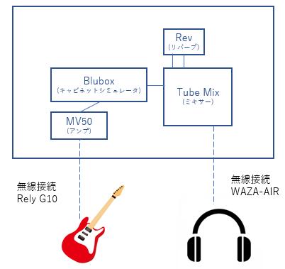 f:id:ishikawa-tatsuya:20191222015810p:plain