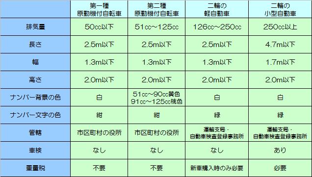 f:id:ishikawajimusyo:20161116143535p:plain