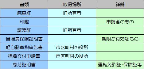 f:id:ishikawajimusyo:20161116143716p:plain