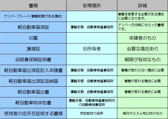 f:id:ishikawajimusyo:20161116143742p:plain