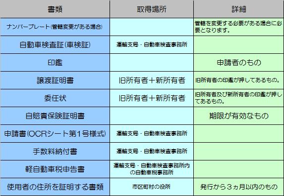 f:id:ishikawajimusyo:20161116143813p:plain