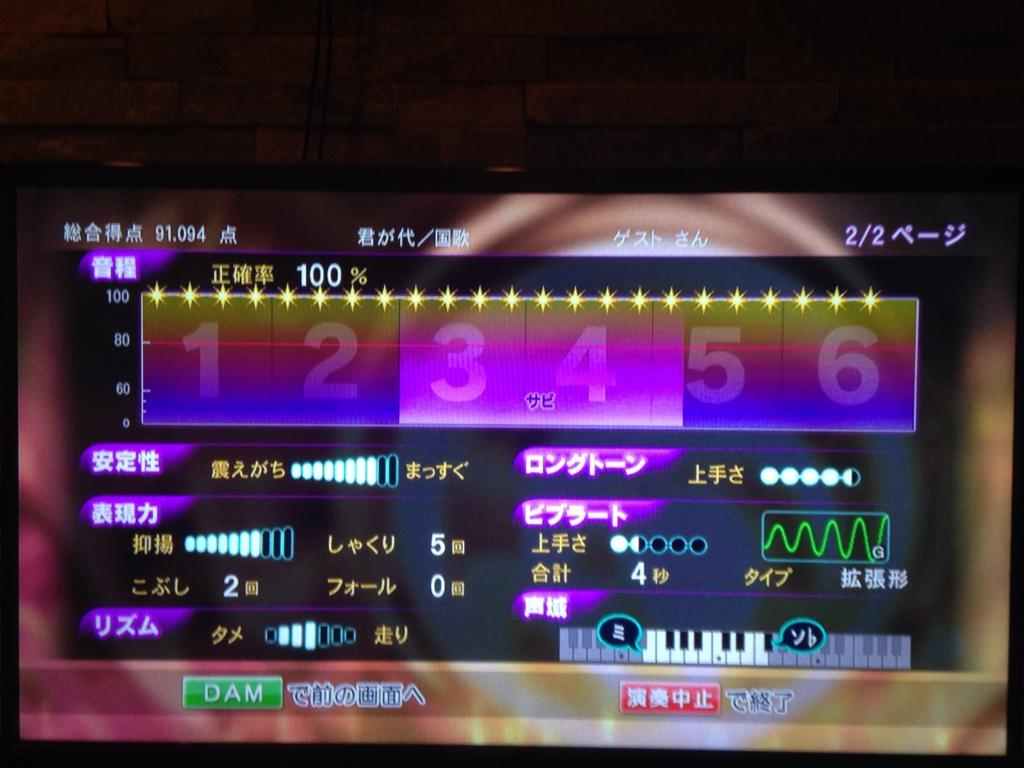 f:id:ishikitakai4jo:20150912222750j:plain