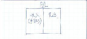 f:id:ishikitakaihusaisya:20170201114510j:plain