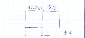 f:id:ishikitakaihusaisya:20170201114701j:plain