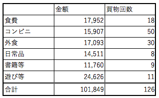 f:id:ishikitakaihusaisya:20170223202602p:plain