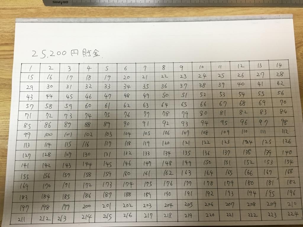f:id:ishikitakaihusaisya:20170515205425j:plain