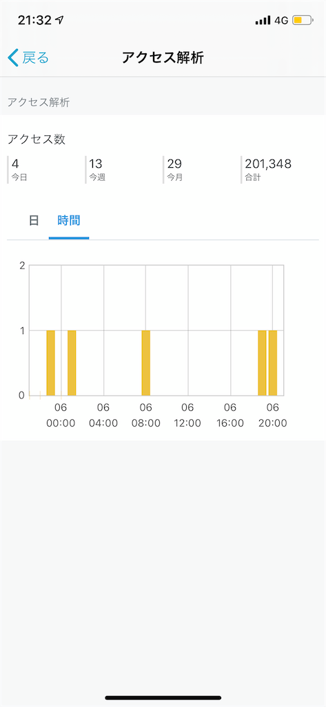 f:id:ishikitakaikei:20200506213240p:image