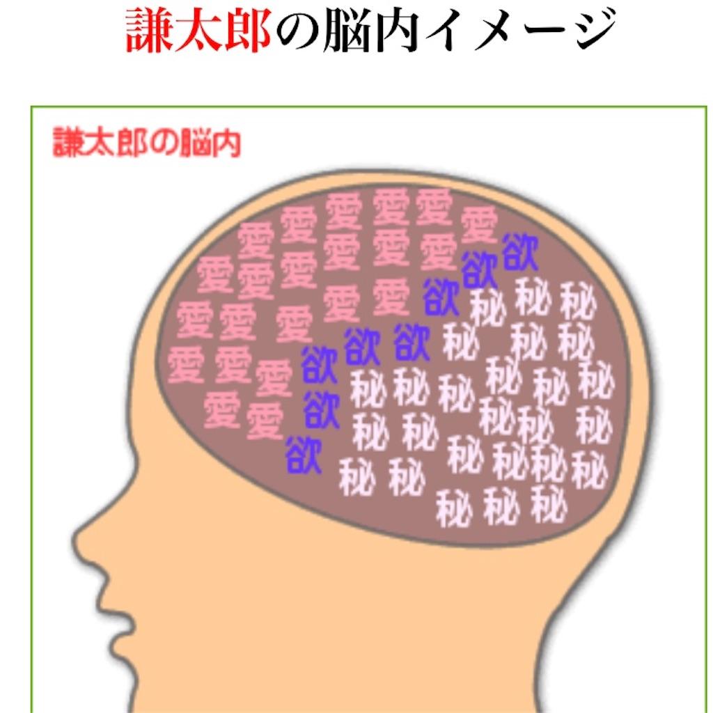 f:id:ishikotororo:20191215135004j:image