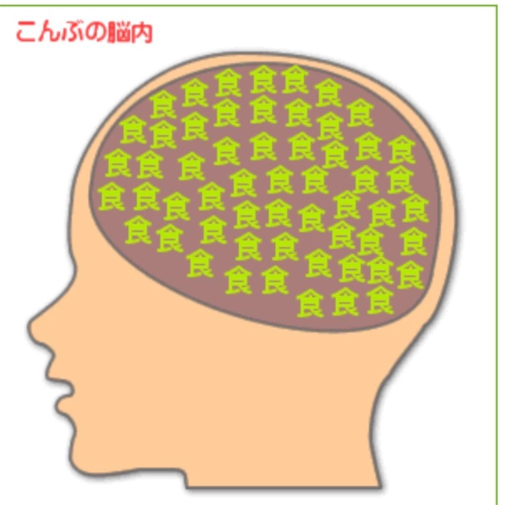 f:id:ishikotororo:20191215135023j:image