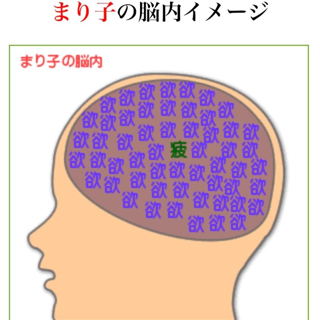 f:id:ishikotororo:20191215135920j:image