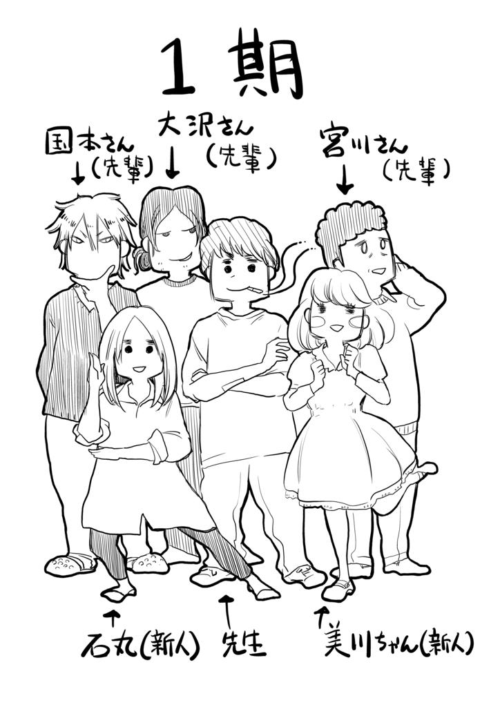 f:id:ishimarujirushi:20170301232707p:plain