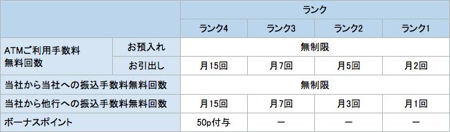 f:id:ishimotohiroaki:20161125144501p:plain
