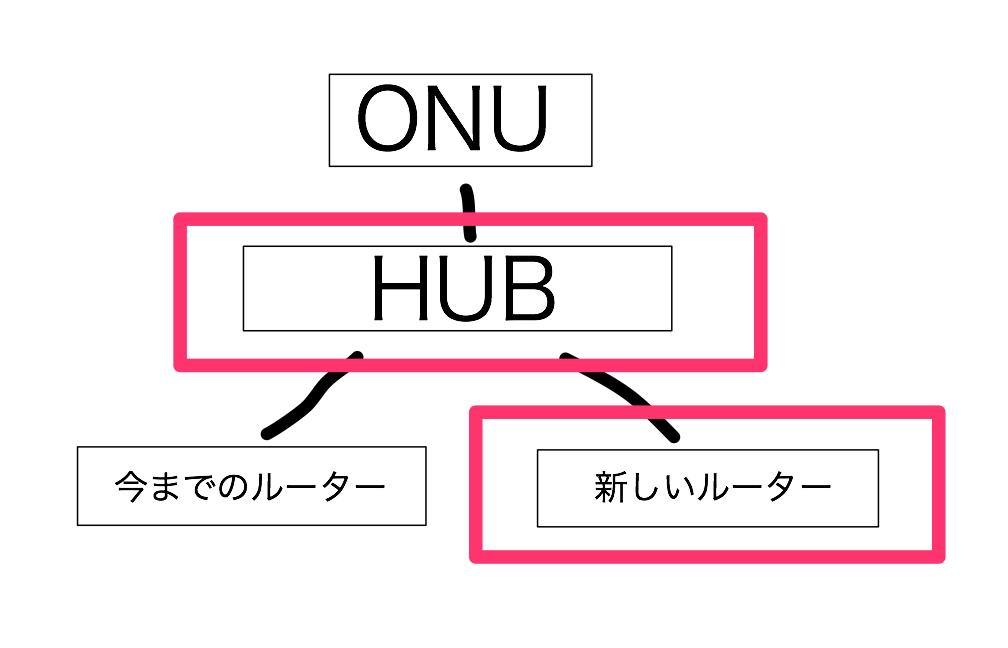 f:id:ishimotohiroaki:20170507160655p:plain