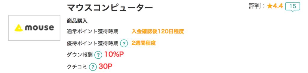 f:id:ishimotohiroaki:20180114095023p:plain