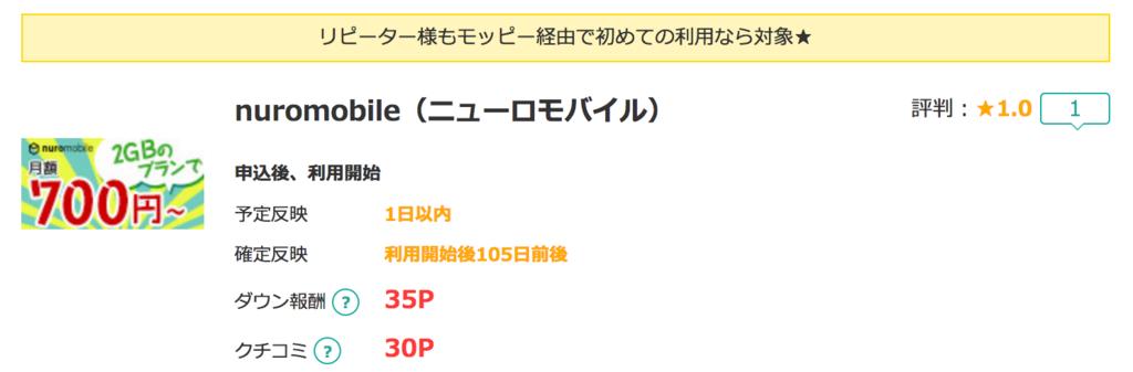 f:id:ishimotohiroaki:20180115213458p:plain