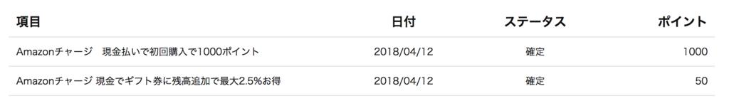 f:id:ishimotohiroaki:20180416121144p:plain