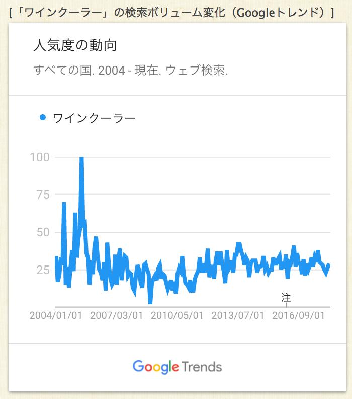 f:id:ishimotohiroaki:20180426114813p:plain