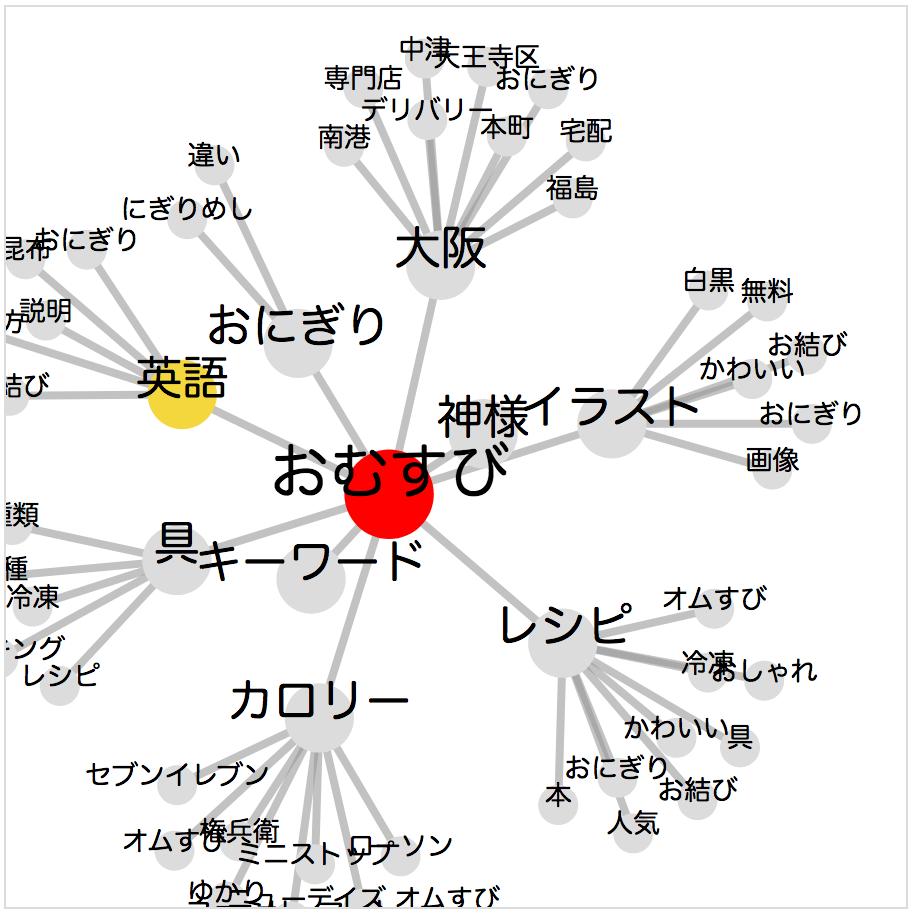f:id:ishimotohiroaki:20180426161021p:plain