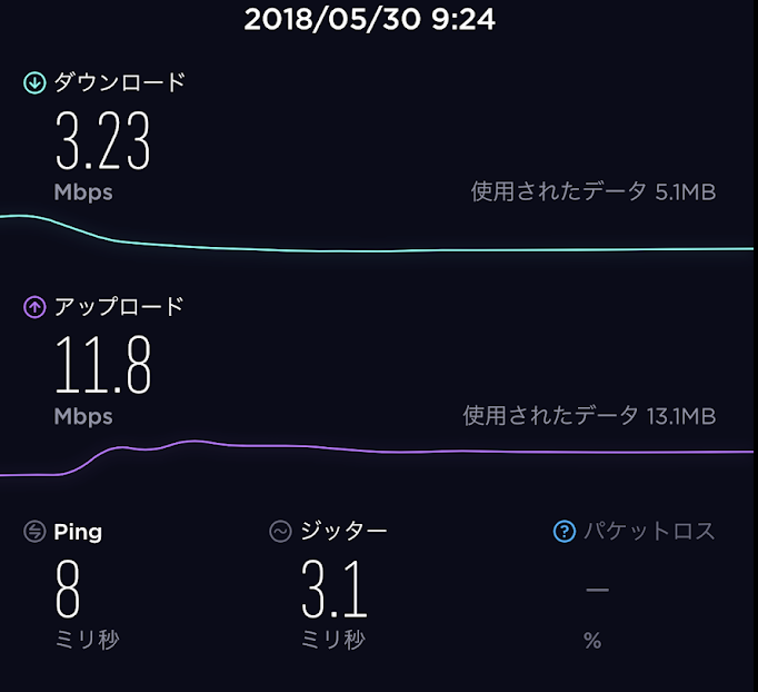 f:id:ishimotohiroaki:20180530135558p:plain