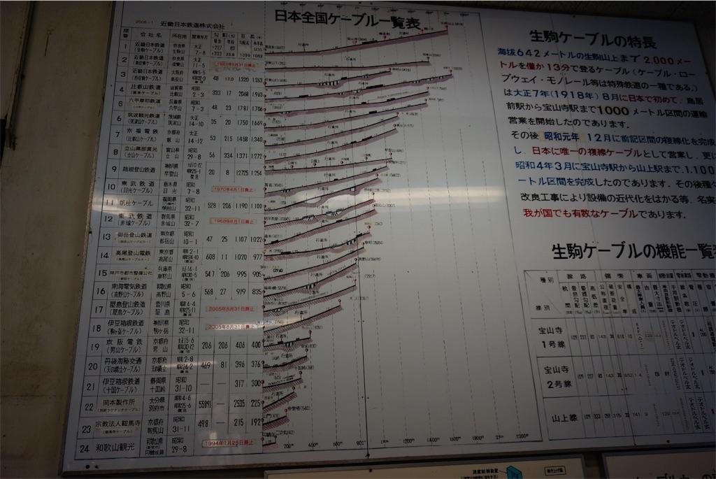 f:id:ishitanimotoki:20170522132333j:image