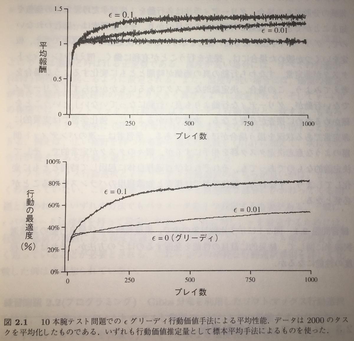 f:id:ishiyama-katsuya:20190503195642j:plain