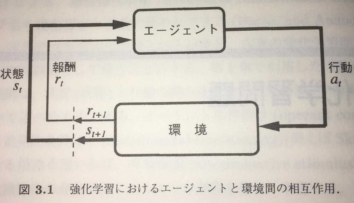 f:id:ishiyama-katsuya:20190505003137j:plain