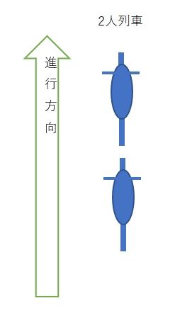 f:id:ishiyan_kin:20191204005420j:plain