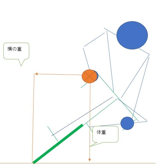 f:id:ishiyan_kin:20191206122944j:plain