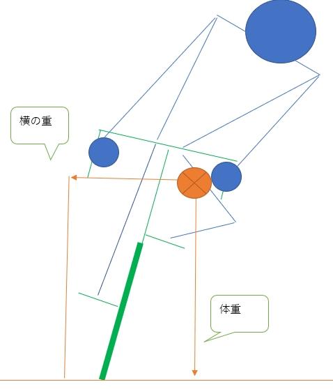 f:id:ishiyan_kin:20191206123327j:plain