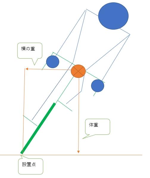 f:id:ishiyan_kin:20191206123638j:plain