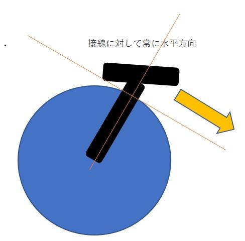 f:id:ishiyan_kin:20191227183946j:plain