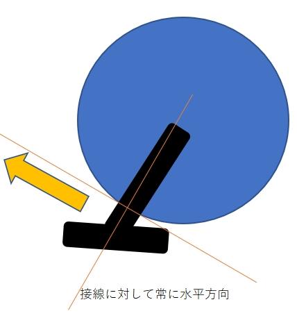 f:id:ishiyan_kin:20191227184022j:plain