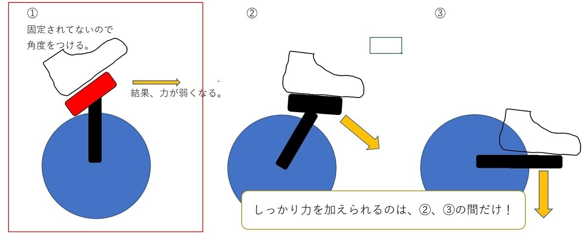 f:id:ishiyan_kin:20191227202547j:plain