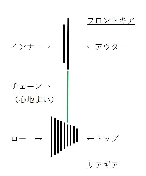 f:id:ishiyan_kin:20191230080730j:plain
