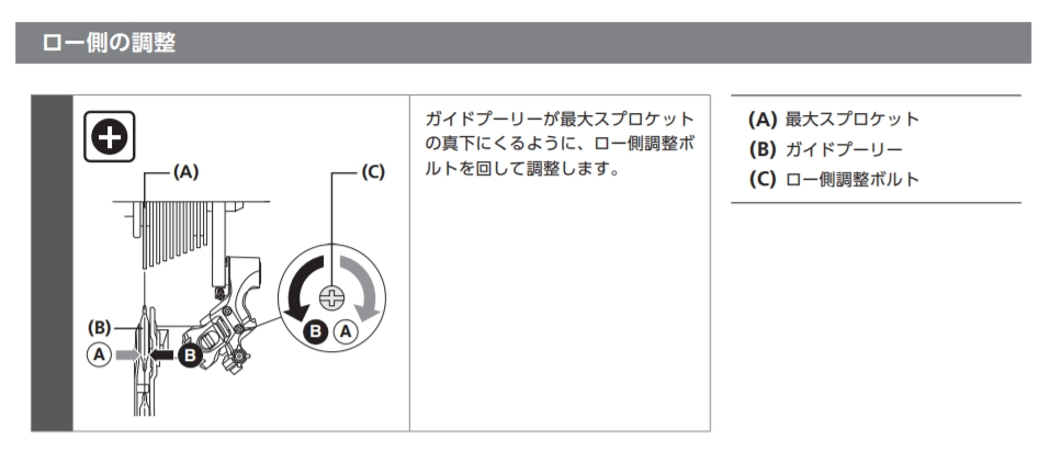 f:id:ishiyan_kin:20200120112217j:plain